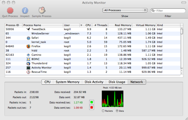 activity_monitor_ff_low